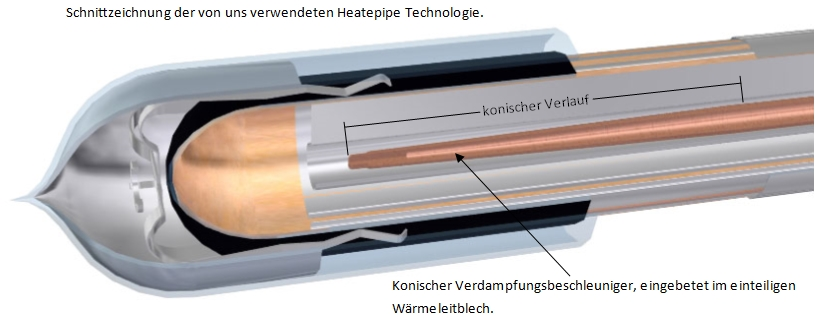 Röhrenkollektor Heat Pipe Technik
